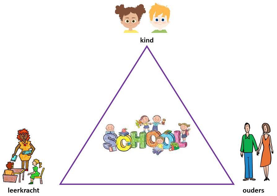 Gouden driehoek